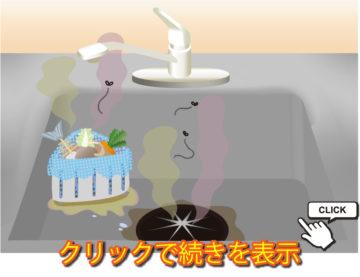 キッチン水回り悪臭の原因とお家で出来る対処法の画像