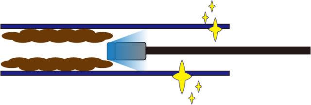 排水高圧管洗浄図