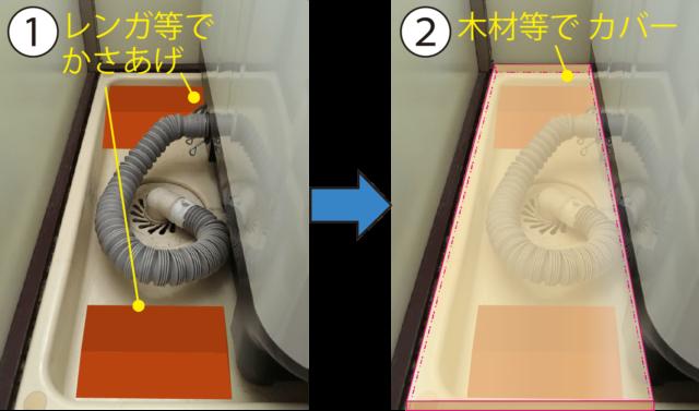 洗濯機すきまカバー