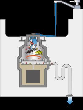 ディスポーザー 排水