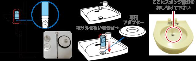 洗面台排水口