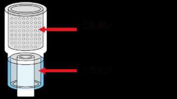 排水口のイメージ図