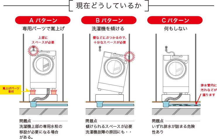 一般の洗濯機パンの問題点
